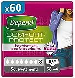 Depend Comfort Protect 10 Sous-vêtements Femme (8 gouttes) Taille S/M pour Fuites Urinaires et Incontinence - Lot de 6