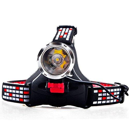 fari-ricaricabile-principale-impermeabile-ad-alta-potenza-esterna-in-bicicletta-luci-della-bici-head