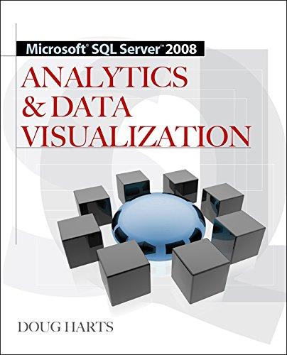 Microsoft® SQL Server 2008 R2 Analytics & Data Visualization (English Edition) - Dugan Design