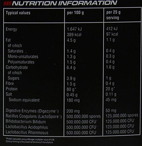 Reflex Nutrition  Instant Whey PRO  2.2kg – Chocolate Peanut Butter
