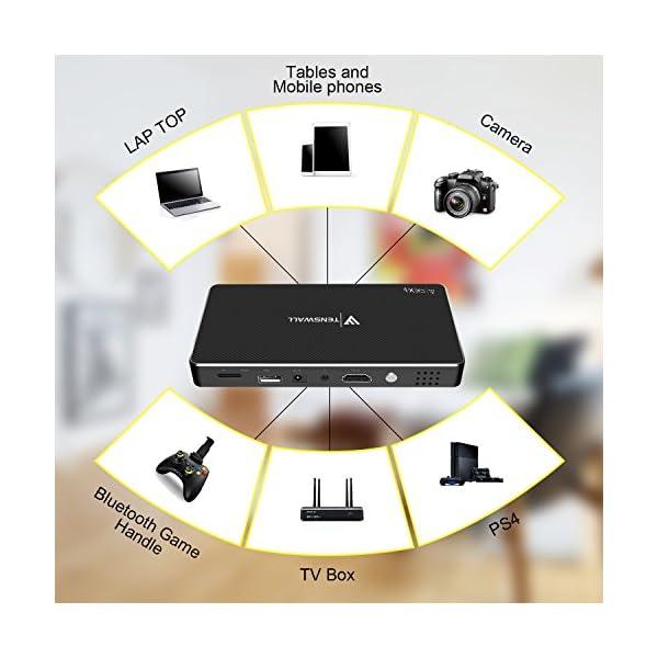 Mini-Vidoprojecteur-Tenswall-Portable-Projecteur-Wifi-DLP-Projecteur-100-Ansi-Lumens-FHD-1080P-Pico-Projecteur-Ajustement-Automatique-des-Trapzes-Smart-Home-CinmaVido-TV-Jeux-32G-ROM