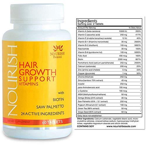 Biotin Haarwachstum Vitamine mit kraftvollen DHT Blocker - Garantierte Resultate für die Reduzierung von Haarverlust und Verbesserung von Haut und Nägeln