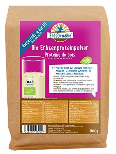 Erdschwalbe EU Bio Erbsenprotein - Hergestellt in der EU - 87% Proteingehalt - Veganes Eiweißpulver - 1 Kg