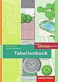 ISBN 3804559034
