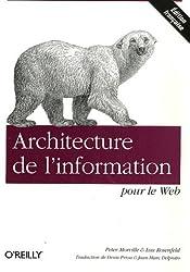 Architecture de l'information pour le Web