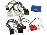 Lenkradfernbedienungsadapter Mini-ISO für div. Hyundai und Kia Modelle