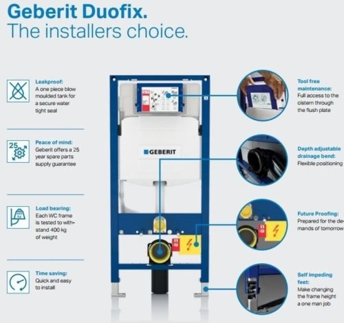 Geberit Duofix Set 3in1Wandhängendes WC WC Rahmen UP320Sigma Zisterne starr blau