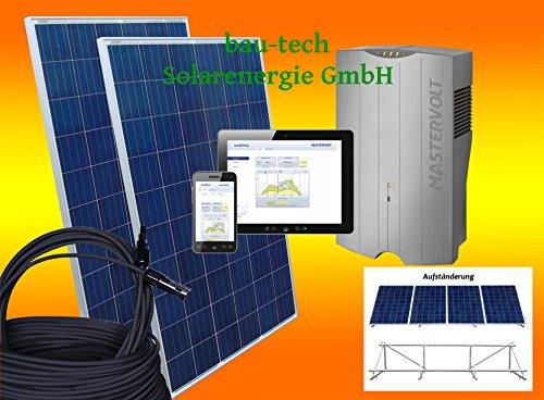1000Watt Solaranlage Photovoltaikanlage Eigenverbrauch Plug & Play für Steckdose mit Aufständerung