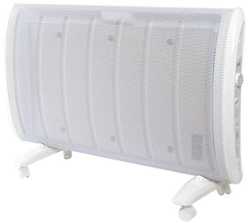 Ewt 201522 - Calefactor