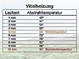 600W Infrarotheizung, rahmenloses Glasheizpaneel in Spiegeloptik, 119x59cm, IP44, Vitalheizung HVH600GS - 4