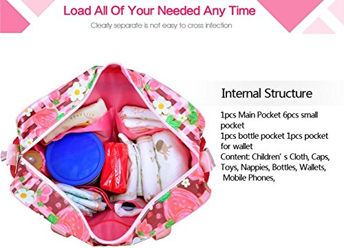 Baby Wickelaufsatz Set Mama Handtasche Umhängetasche Schultertasche + verstellbarer Schultergurt + Windel Pad + Insulated Milch Tasche + Wet Tasche türkis