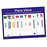 """Primary Teaching Services S43 A2 """"Glossy Wipe-Clean Place Value"""" Paper Poster"""