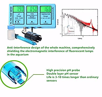 CGOLDENWALL Digitaler pH TDS Temperatur 3 in 1 ATC Tester pH-Messgerät Wasserqualität Aquarium Aquarium Tank kontinuierliche Überwachung Kit 220 V