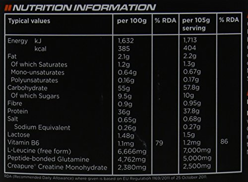 Reflex Nutrition  Growth Matrix  1.89kg – Rich Chocolate