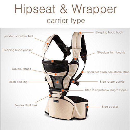 Pognae Smart Hipseat 3-in-1 Carrier (Wine)  Pognae