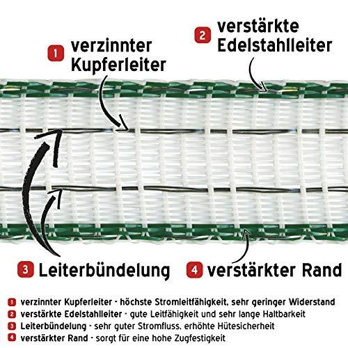 Hochwertig Weidezaun Band 200m, 20mm, 2x0,3 Kupfer + 4x0,3 Niro, weiß-grün 4 - 3