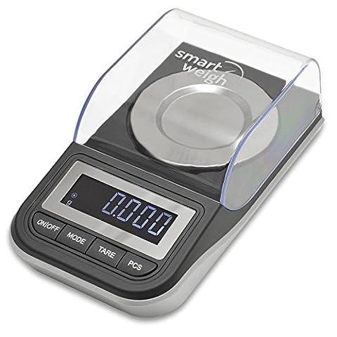 Smart Weigh Digitale Taschenwaage, Feinwaage, Goldwaage, 50 x 0,001 g, Mit Tara-Funktion, Kalibriergewichte Und Pinzette Sind Inbegriffen