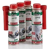 MATHY-DPF-Kur Reinigungs-Set für Diesel Partikelfilter einfache Reinigung über den Tank.