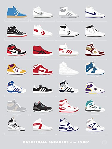 basketball-sneakers-der-80er-jahre