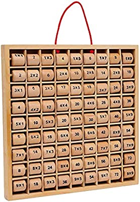 Small Foot Company 3459 Rio - Tabla para Multiplicar