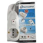 Electraline-62023-Multipresa