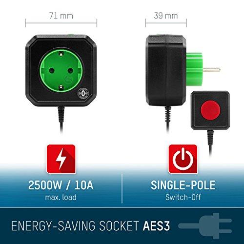 Enchufe de ahorro energético para PC