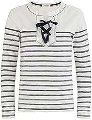 Promod Sweatshirt im Marine-Stil