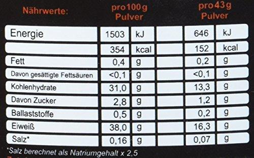 ZerOne Pre Workout Booster Fitness | Maximaler Pump Fokus | Leucin | Isoleucin | Valin 2:1:1 | Energie Kraft Ausdauer | L-Citrulline Maca | Koffein Guarana | Taurin | Kirsche 500g