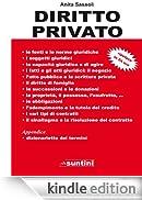 Diritto privato (suntini) [Edizione Kindle]