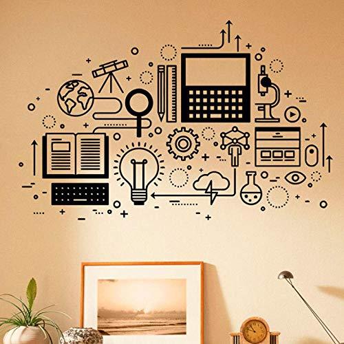 Removable Home Kunstwerk Computer Technologie Wissenschaft Bildung Wandaufkleber Aufkleber Wandbild Humorvolles Vinyl Quote Hall Büro Kinder Kinderzimmer Schlafzimmer 66X42Cm