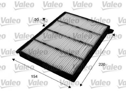 Valeo 715626 ClimFilter Comfort Filter, Innenraumluft