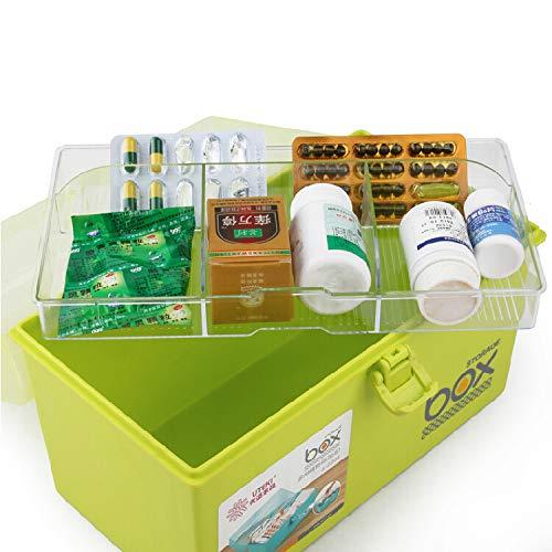 51YEdRzVpvL - Mayish Verde Caja de Medicamentos Caja Maquillaje Botiquín Caja de Almacenamiento de Plástico Botiquin de Primeros Auxilios Caja de Almacenamiento Pequeña con Cerradura, 1 Paquete