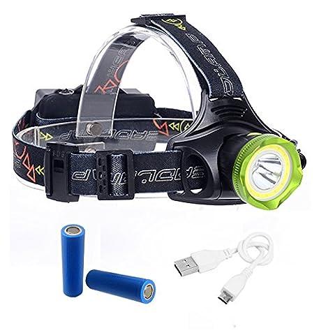 Lanlan LED Scheinwerfer Taschenlampe 4Modi Fahrrad Scheinwerfer Bright 1000LM Taschenlampe Scheinwerfer XML T6+ COB SOS-Funktion USB wiederaufladbare wasserdicht für Outdoor Wandern Camping (Civic Drum)