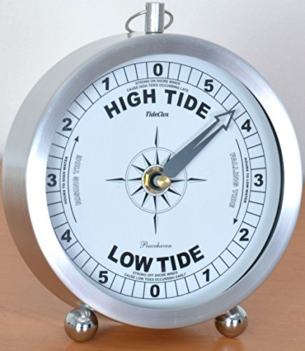 peacehaven-tide-clock