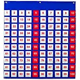 Learning Resources Hundred Pocket Chart - Paquete de 100 tarjetas numeradas