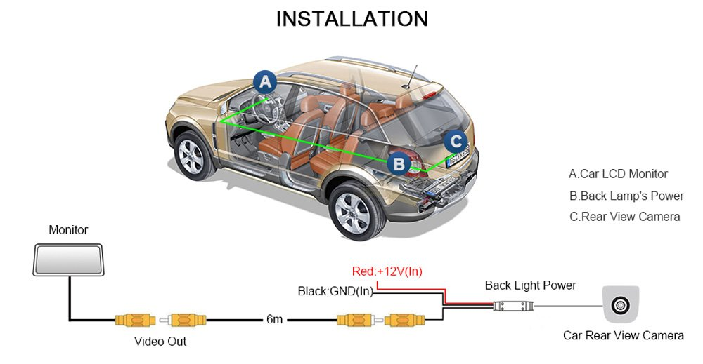 Rckfahrkamera-mit-Einparkhilfe-fr-VW-Touran-Passat-Jetta-Caddy-Golf-Plus-Multivan-T5-Transporter-Superb