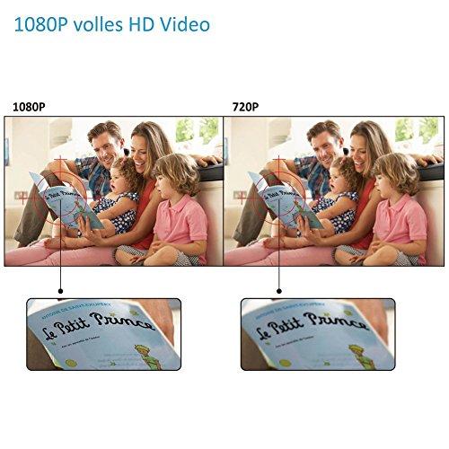 Wansview 1080P - 6