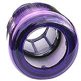 Filtro de motor de 12,8 x 9 cm - Aspirador de escoba inalámbrico...