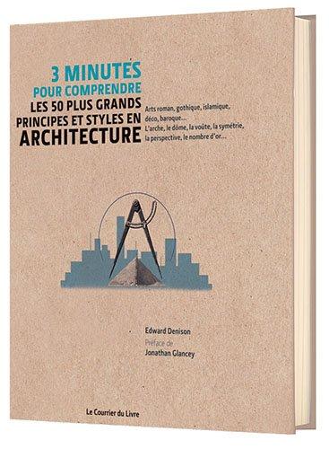"""<a href=""""/node/87894"""">3 minutes pour comprendre les 50 plus grands principes et styles en architecture</a>"""