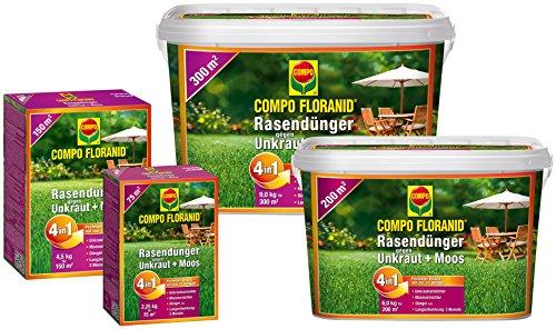 Floranid Rasendünger 4 in 1, gegen Unkraut & Moos - 2,25 kg