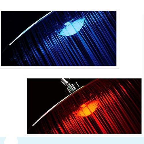 spruzzo-superiore-di-temperatura-intelligente-led-barra-fissa-abs-rotonda-materiale-ha-condotto-il-r