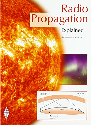 Radio Propagation Explained (Propagation Radio)