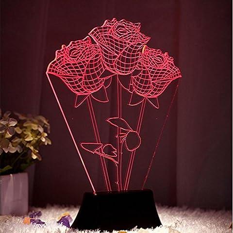 JUSUBA Creativo 3D colorato visivo dimensionale Camera luce soggiorno luci a LED personalizzati Lamp