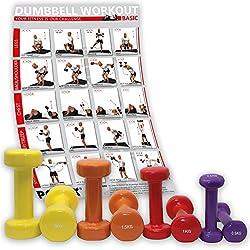 POWRX - Mancuerna de vinilo (8 unidades, | mancuernas Ideal para aerobic Pilates | 0,5 kg 1 kg 1,5 kg 2 kg, mancuernas de varios colores y pesos)