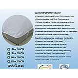 Protège-matelas 90x200 cm Imperméable / Anti-Acarien / Anti-Bactérien / certifié OEKO-TEX 100 / Housse de Matelas
