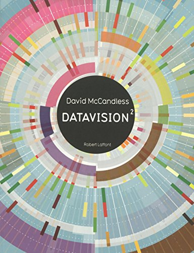 Datavision² par David MCCANDLESS