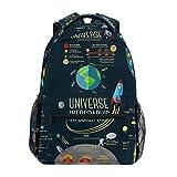 Jeansame Zaino Scuola Borsa Laptop Borse Viaggi Planets Terra Galassia Spazio Universe