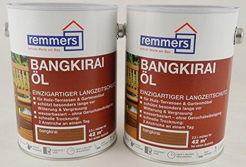 Preisvergleich Produktbild Spar-Set 2x Remmers Aidol Gartenholz-Öl bankirai 2,5 l