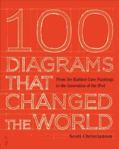 100 Diagrams That Changed the World: From the Earliest Cave Paintings to the Innovation of the iPod by Christianson, Scott Published by Plume Books (2012)