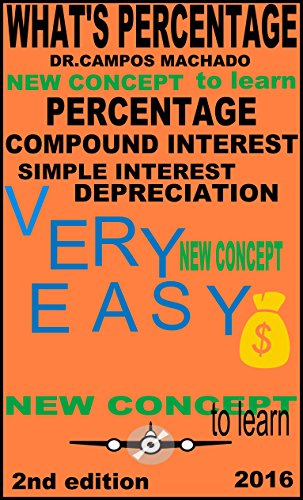 compound interest calculator uk
